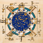 幸運と豊かさを味方につける「ホロスコープリーディング(占星術)」【対面鑑定】